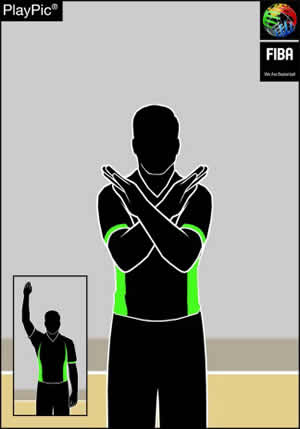 Handzeichen Auswechslung