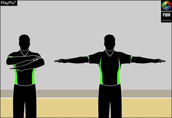 Handzeichen ungültiger Korberfolg / ungültiges Spiel