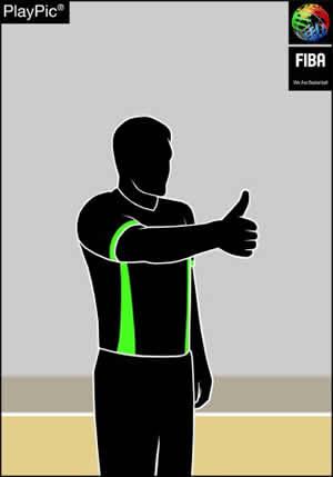Handzeichen Kommunikation