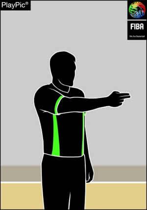 Handzeichen Spielrichtung und/oder Aus