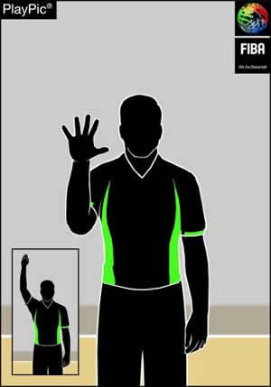 Handzeichen 5 Sekunden