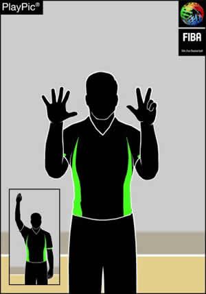 Handzeichen 8 Sekunden