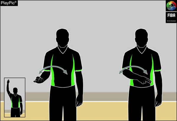 Handzeichen Spielen in das Rückfeld