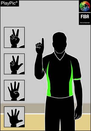 Handzeichen Nummer 1 bis 5