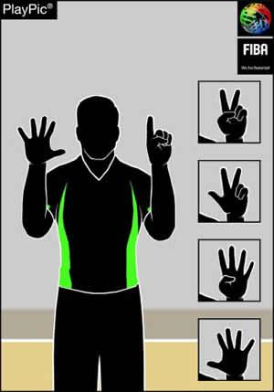Handzeichen Spielernummer 6 - 10