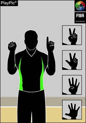 Handzeichen Spielernummer 11 - 15