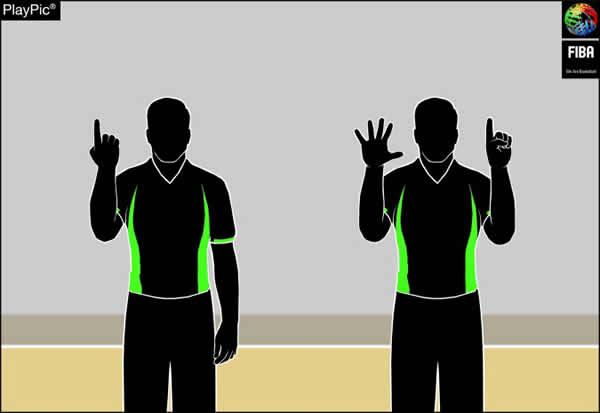Handzeichen Spielernummer 16