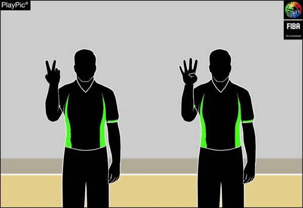 Handzeichen Spielernummer 24