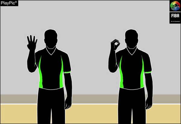 Handzeichen Spielernummer 40