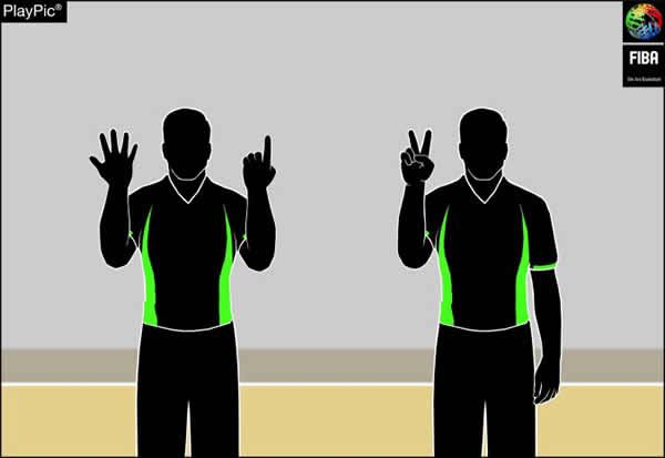 Handzeichen Spielernummer 62