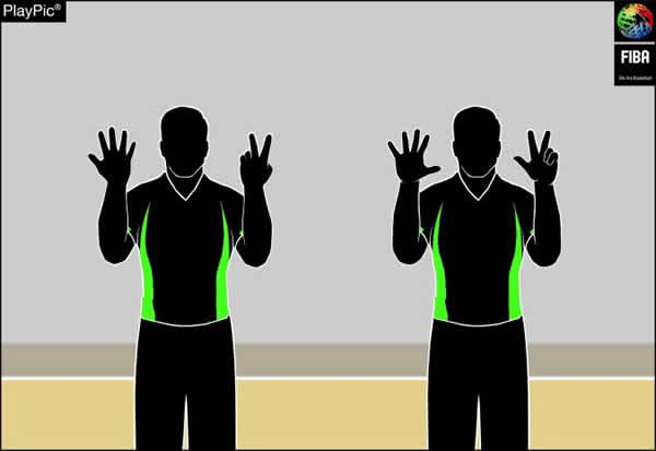 Handzeichen Spielernummer 78