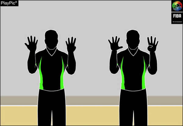 Handzeichen Spielernummer 99