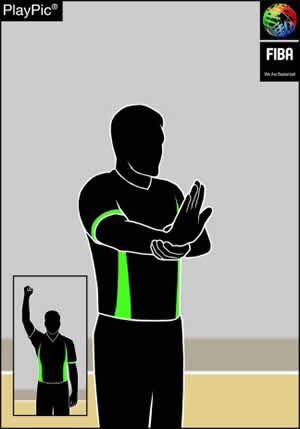 Handzeichen Handprüfung