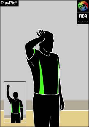 Handzeichen Schlag an den Kopf