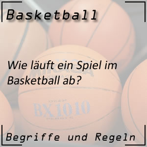 Basketball Spiel Spielablauf