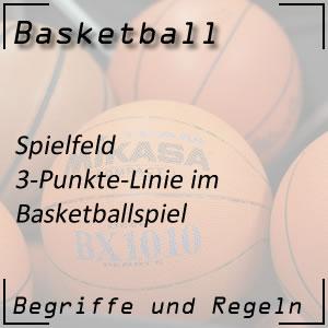 Basketball Spielfeld 3-Punkte-Linie