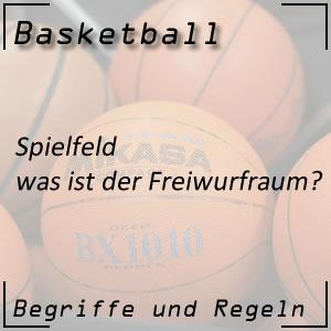 Basketball Spielfeld Freiwurfraum