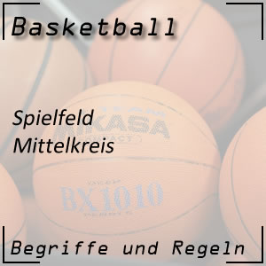 Basketball Mittelkreis