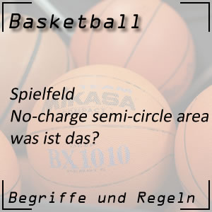 Basketball No-charge semi-circle area