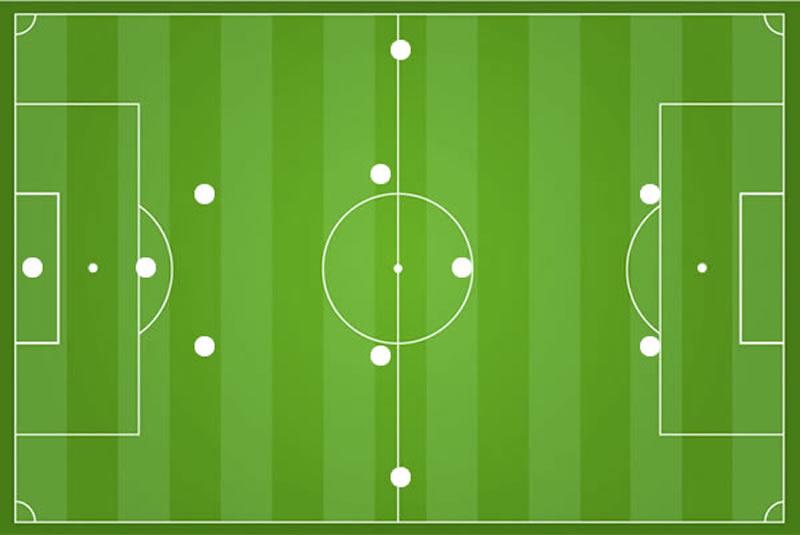 Fußball Taktik System 3-5-2