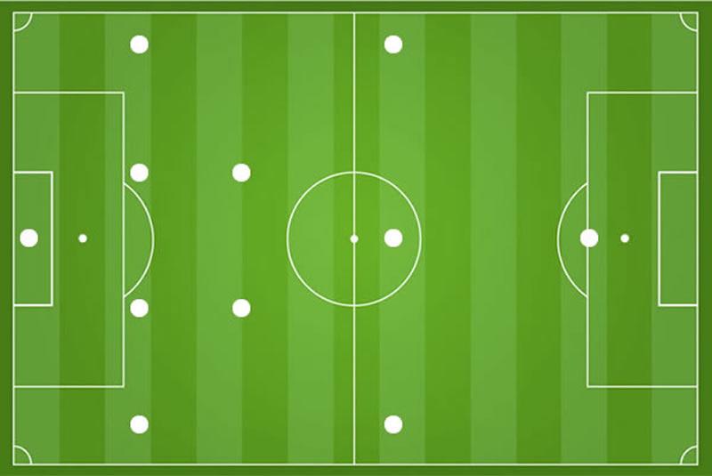 Fußball Taktik System 4-2-3-1