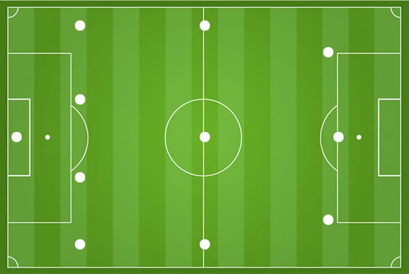 Fußball Taktik System 4-3-3
