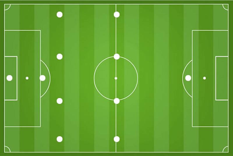Fußballtaktik 5-4-1