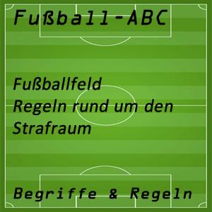 Fußballfeld Strafraum