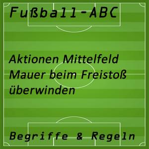 Fußball Freistoß über Mauer
