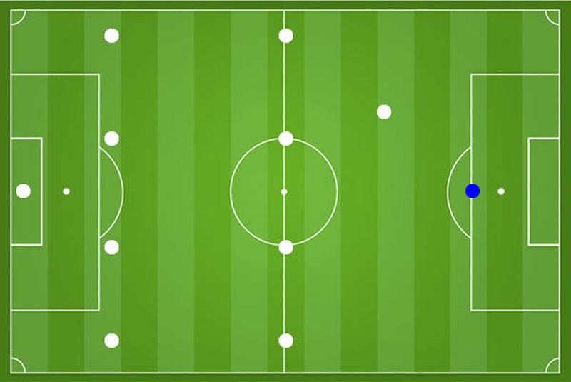 Mittelstürmer Fußball
