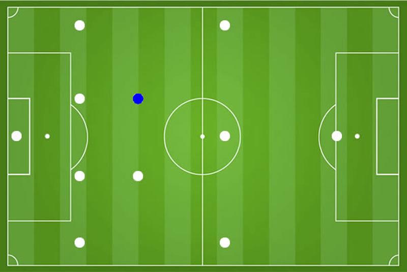 Sechser Fußball