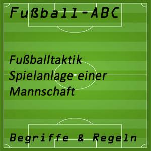 Fußball Spielanlage