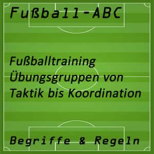 Trainingsübungen im Fußball