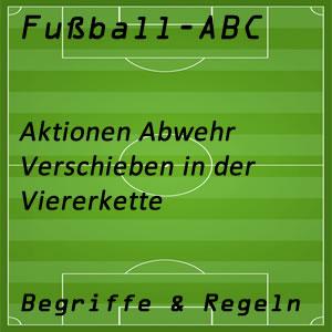Fußball Abwehr verschieben