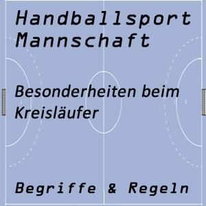 Handballmannschaft Kreisläufer