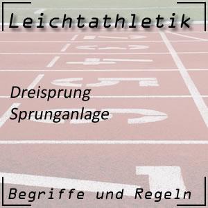 Leichtathletik Springen Dreisprung Sprunganlage