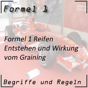 Formel 1 Graining