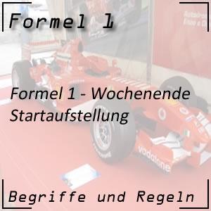 Formel 1 Startaufstellung