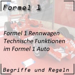 Formel 1 Technische Ausrüstung