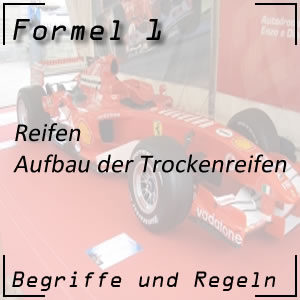 Formel 1 Trockenreifen