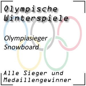 Olympiasieger Snowboard