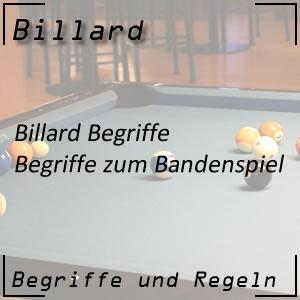 Billard Begriffe zum Bandenspiel