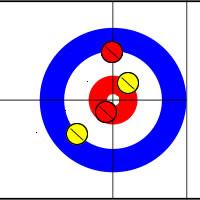 Wertung im Curling / Zählweise