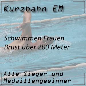 Kurzbahn EM Brust 200 m Frauen