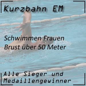 Kurzbahn EM Brust 50 m Frauen