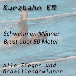 Kurzbahn EM Brust 50 m Männer