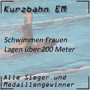 Kurzbahn EM Lagen 200 m Frauen