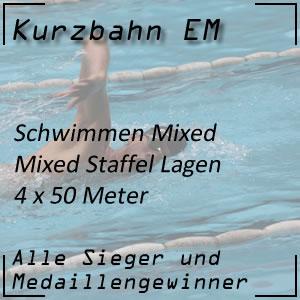 Kurzbahn EM Mixed-Staffel Lagen 4 x 50 m