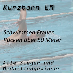 Kurzbahn EM Rücken 50 m Frauen