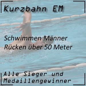 Kurzbahn EM Rücken 50 m Männer